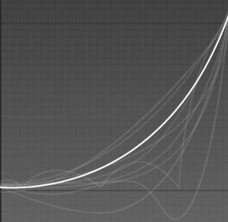 cursus Adobe Edge Animate