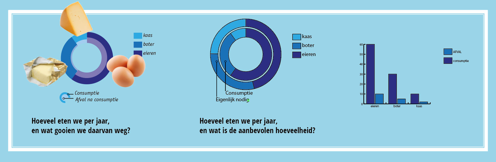 Infographics maak je met Adobe Illustrator